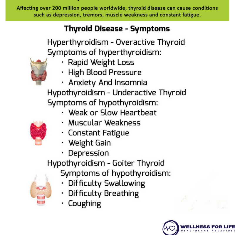 Thyroid Awareness Month | Direct Primary Care | Wellness For Life
